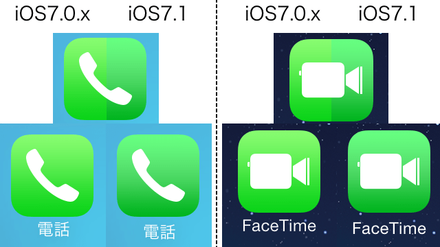 iOS7-71-icon-Tele-FT