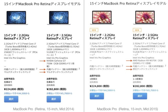 rMBP15-2mode-diff
