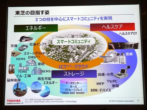 東芝、エネルギー/ストレージ/ヘルスケアに注力する新経営方針