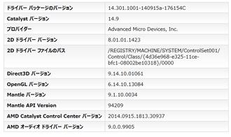 AMD、公式最新版グラフィックスドライバ「AMD Catalyst 14.9」リリース