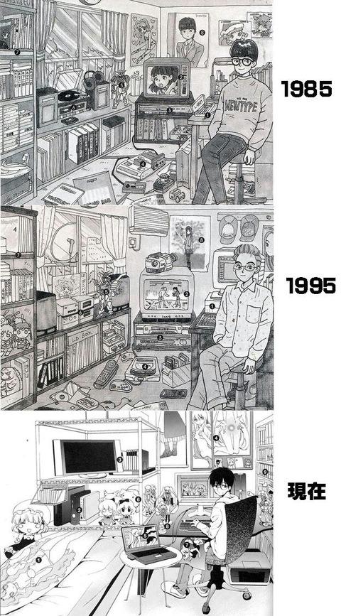 80年代、90年代のオタクwwwwwwwww