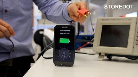 スマホを30秒でフル充電する技術、イスラエルの新興企業が試作品を披露