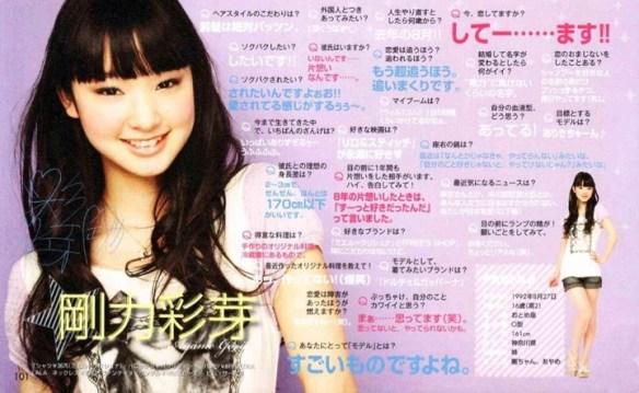 【画像】剛力彩芽さんの女子高生時代のインタビューが話題にwwwww