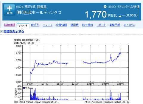 IPO西部HD