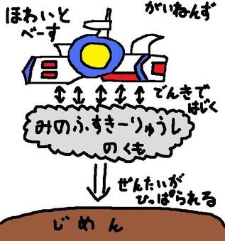 【ガンダム】そーいえば、ミノフスキー粒子の研究って作中進んでるの?