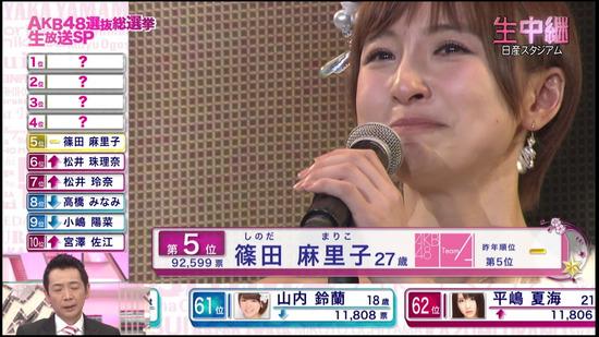 篠田 総選挙 卒業 5位 涙