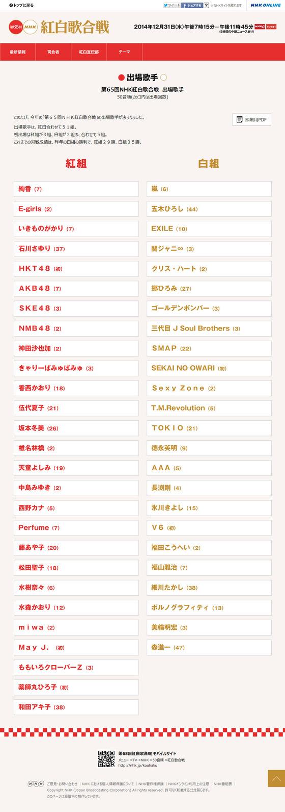第65回NHK紅白歌合戦、出場歌手発表キターーーー!!!!!