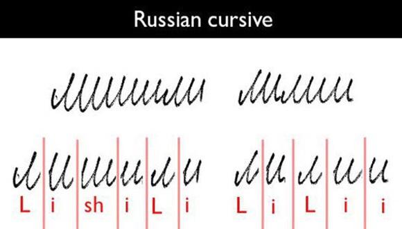 【驚愕】ロシアの筆記体やばすぎワロタwwwwwww(画像あり)