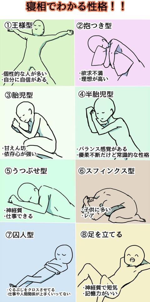 【画像あり】 寝相で性格が分かるらしいぞwwwwwwwwwwwwwww