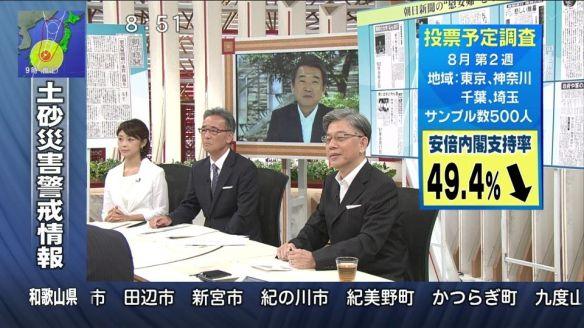 安倍内閣支持49.4% 次回選挙投票先 自民35.6% 民主6.0% 共産4.8% 公明3.4% 維新1.0% みんな0.8%