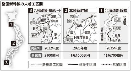 国交省 北陸、北海道新幹線の開業前倒しを検討 2014/04/30