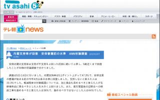 内閣支持率が回復 安保審議前の水準 テレビ朝日世論調査