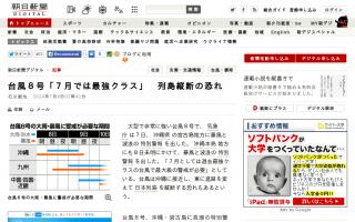台風8号「7月では最強クラス」列島縦断の恐れ