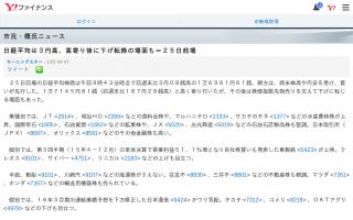 日経平均株価、3円08銭高の1万6961円61銭=前場(1/25)
