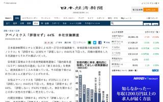 アベノミクス「評価せず」44% 本社世論調査