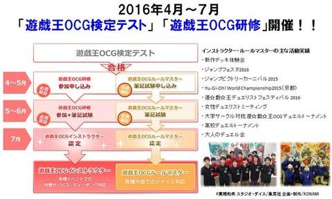 【遊戯王OCG】2016年度「遊戯王OCG検定テスト」と「遊戯王OCG研修」について公式で公開!
