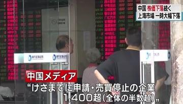 中国証券当局「株主や企業幹部は売らずに買い支えろ!!じゃないと下がるだろ!」