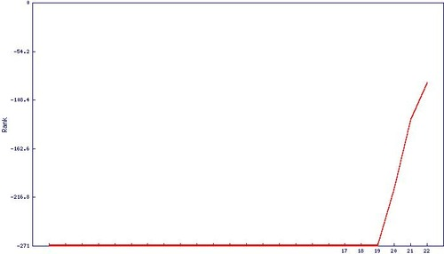 Graph20110719234513amVzRiyJrBLqI