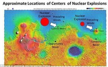 「火星文明はエイリアンの核攻撃によって滅んだ」 プラズマ物理学者が証拠を発見、次の攻撃目標は地球か