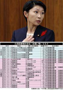 小渕経産相「使途不明金1億円」に到達、政治生命の危機