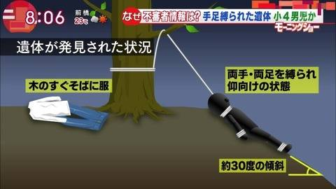 東京都日野市の雑木林で全裸、両手両足を縛った状態でエクストリーム自殺したと思われる小学生、殺人ではなく、自殺でもなく、事故死で決着する模様