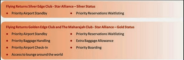 airindiastaralliance