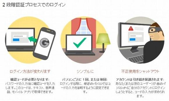 googleアカウントに不正ログイン-2段階認証システム-@livett1