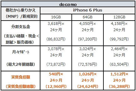 iphone6-reserve-docomo2-@livett1
