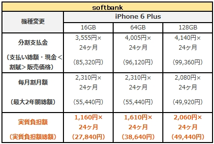 iphone6-reserve-softbank1-@livett1
