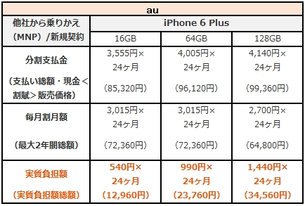 iphone6-reserve-au2-@livett1