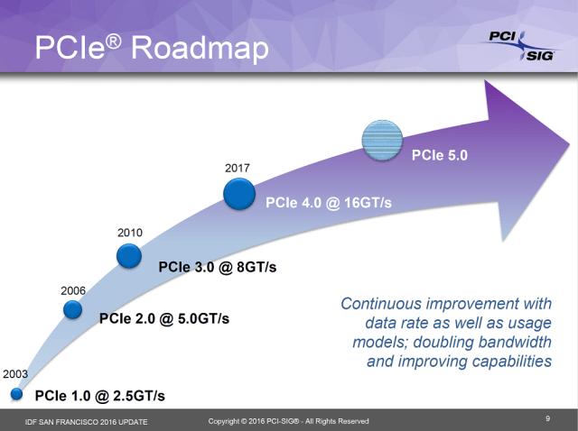 PCIExpress-4-PCIExpress-5.png