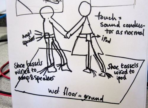 Sketch for human sound conductor on wet carpet, incl shoe tassels
