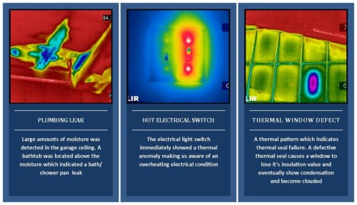 Benefits of Thermal Imaging