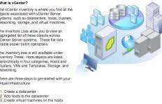 vCenter Server 2015-01-21_13-34-08