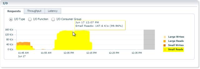 Nutanix Oracle RAC IOPS Screen Shot 2015-06-17 at 12.43.50 PM