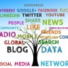 How can you get more shares on social media?