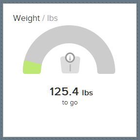 02/01/2014 - 125.4lbs to go