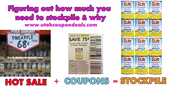 How to Start Couponing - Figuring out how much you need to stockpile and why