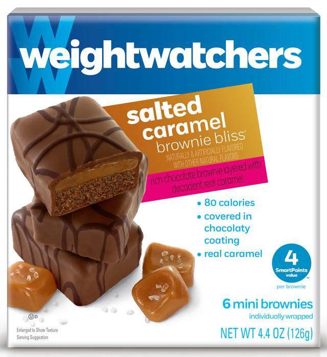 Take the Watchers Sweet Baked Goods 'Love It Or It's Free Challenge'