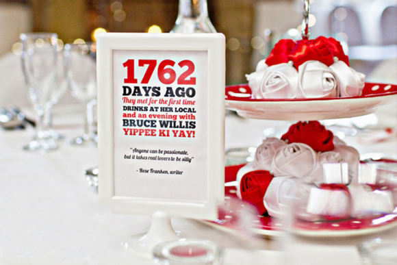 A Red and White Polka Dot Kind Of Wedding! (Weddings )