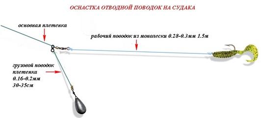 ловля окуня на джиг с отводным