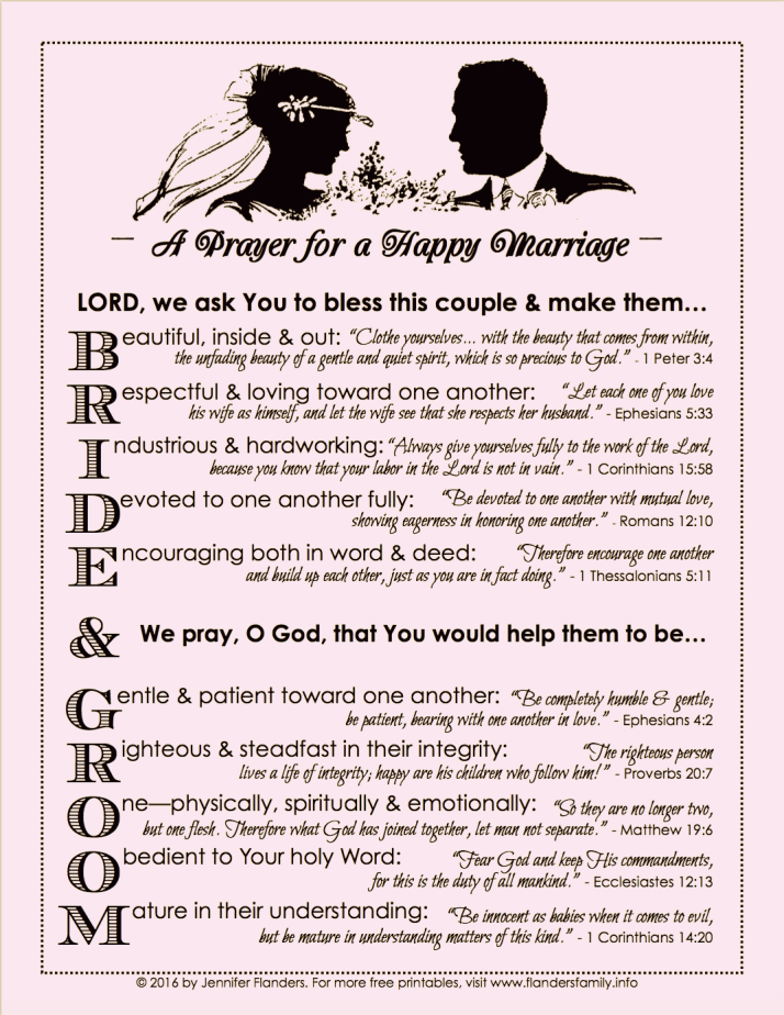 Prayer for a Happy Marriage