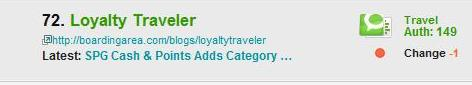 technorati-loyalty-traveler-72-rank10-19-091