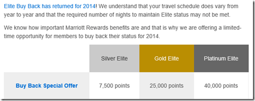Marriott elite buy back