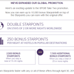 SPG-10K-for-25-nights.png
