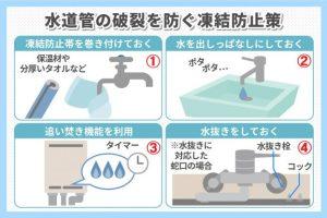 水道管の冬支度!凍結防止と対処法について-624x415
