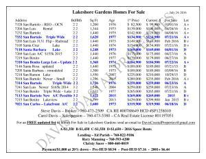 Affordable Homes Carlsbad CA