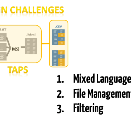 Presentation: TAPS: A MOSS Extension for Detecting Software Plagiarism at Scale