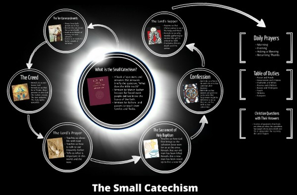 Prezi Presentation on the Small Catechism by Pastor Philip Hoppe