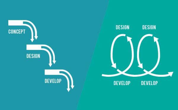 agile-design